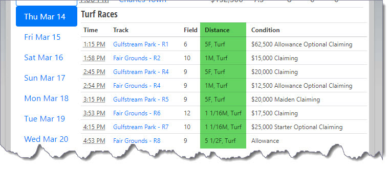 Turf entries & results on Horse Racing Nation