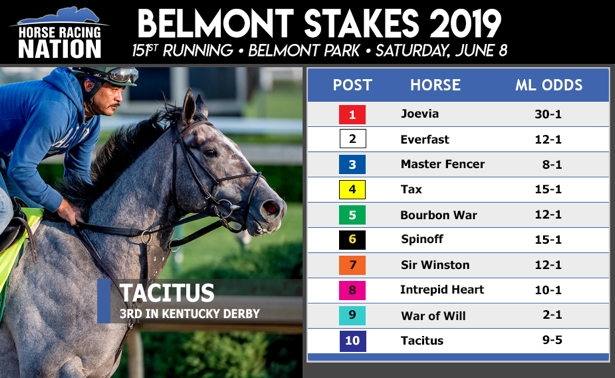 Belmont Stakes 2019: Entries, odds and post positions