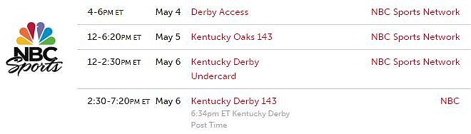 Kentucky Derby 2017 Date, Time, and TV Schedule