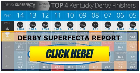 Kentucky Derby Superfecta Report