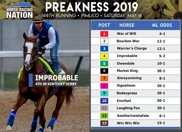 Preakness betting help top binary options brokers usa