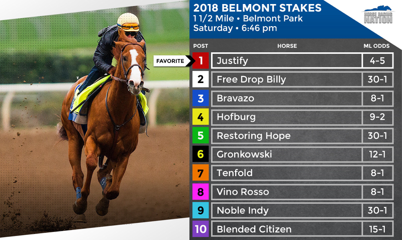 Justify pulls away in Belmont Stakes to win Triple Crown
