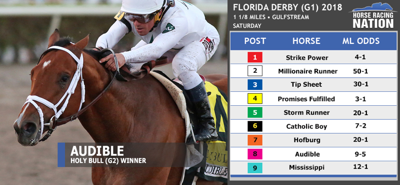 Expert picks: How to bet Gulfstream's 2018 Florida Derby